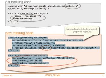 Google Analytics の ga.js バージョン、新しいコード(PDFより) (C) 2007 Google